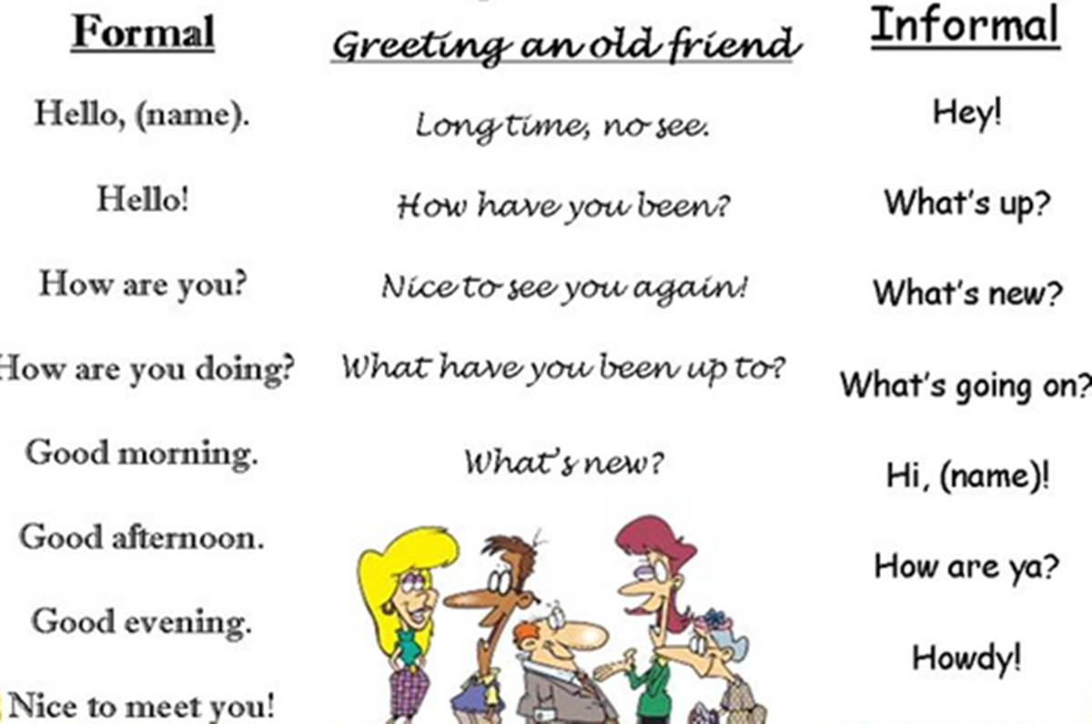 Imgenes De Different Formal Ways To Say Hello In English