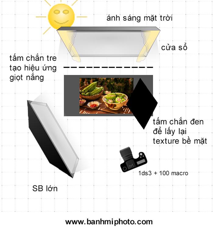 www.banhmiphoto.com