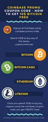 Coin Jar Bitcoin Address