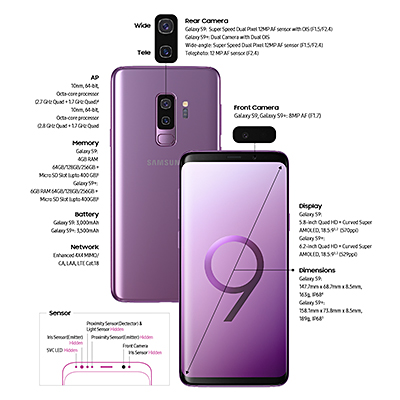 Key specs of the Samsung Galaxy S9 and Galaxy S9+. Click on image to enlarge.