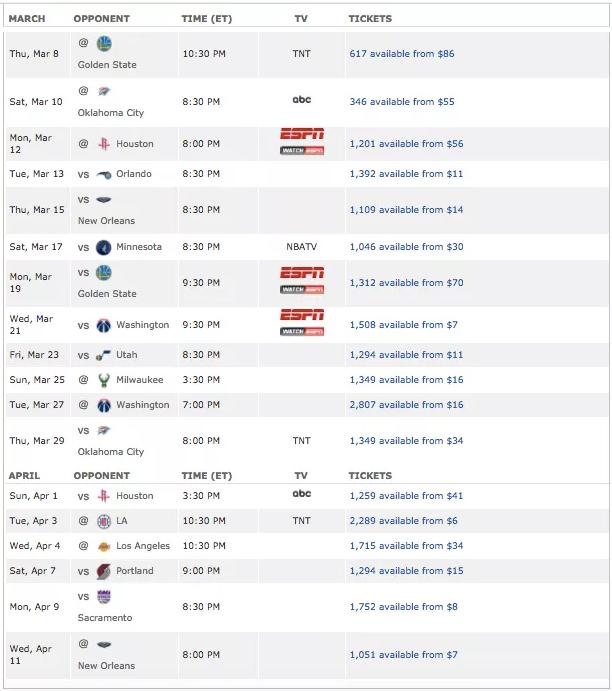 San Antonio Spurs có nguy cơ ngồi nhà xem playoffs sao 20 năm?
