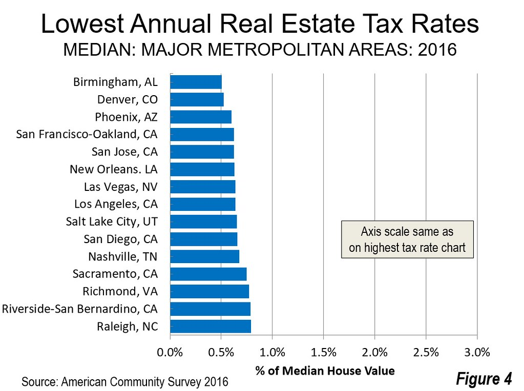 Metropolitan New York And San Jose Highest Property Tax Burdens Newgeography Com