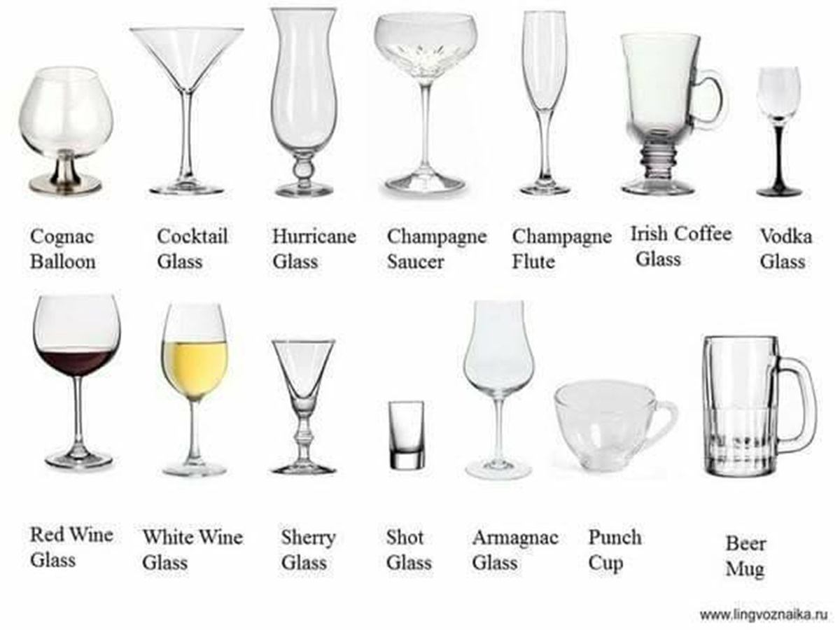 Cups & Glasses Vocabulary in English 3