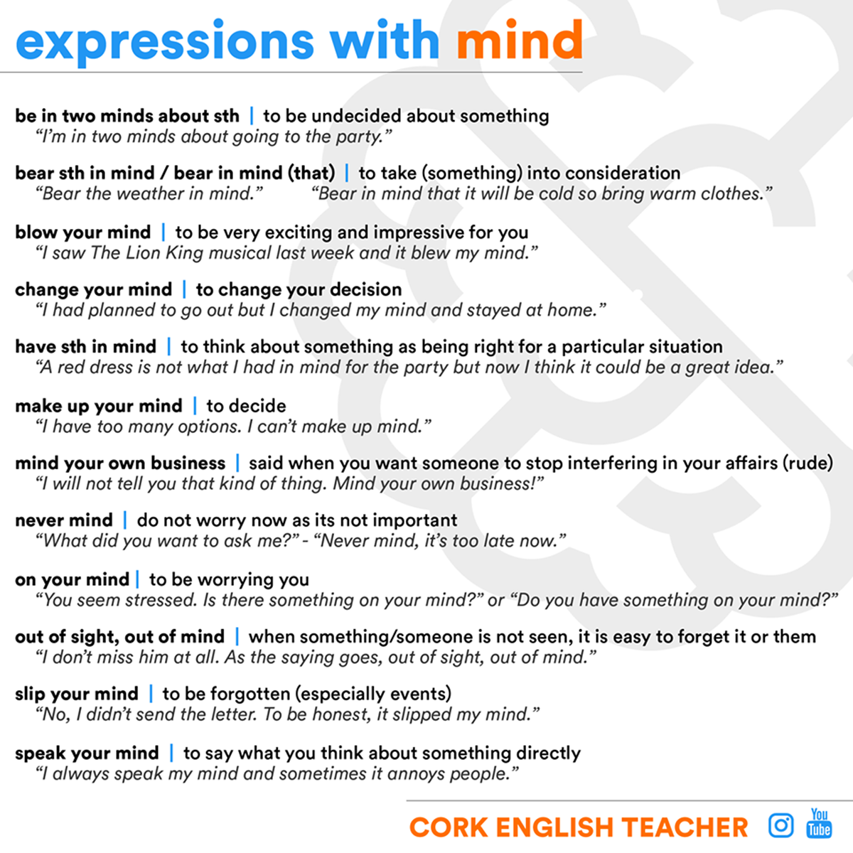 Common Expressions with Mind 3