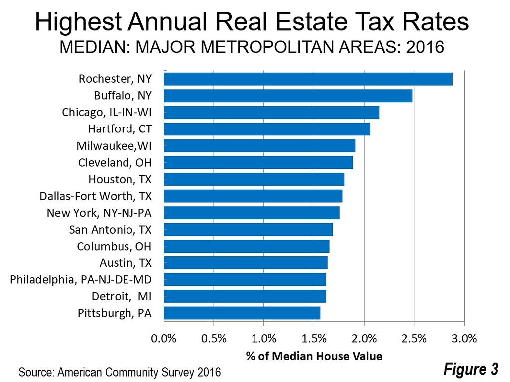 Metropolitan New York and San Jose: Highest Property Tax