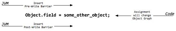栅栏代码示意