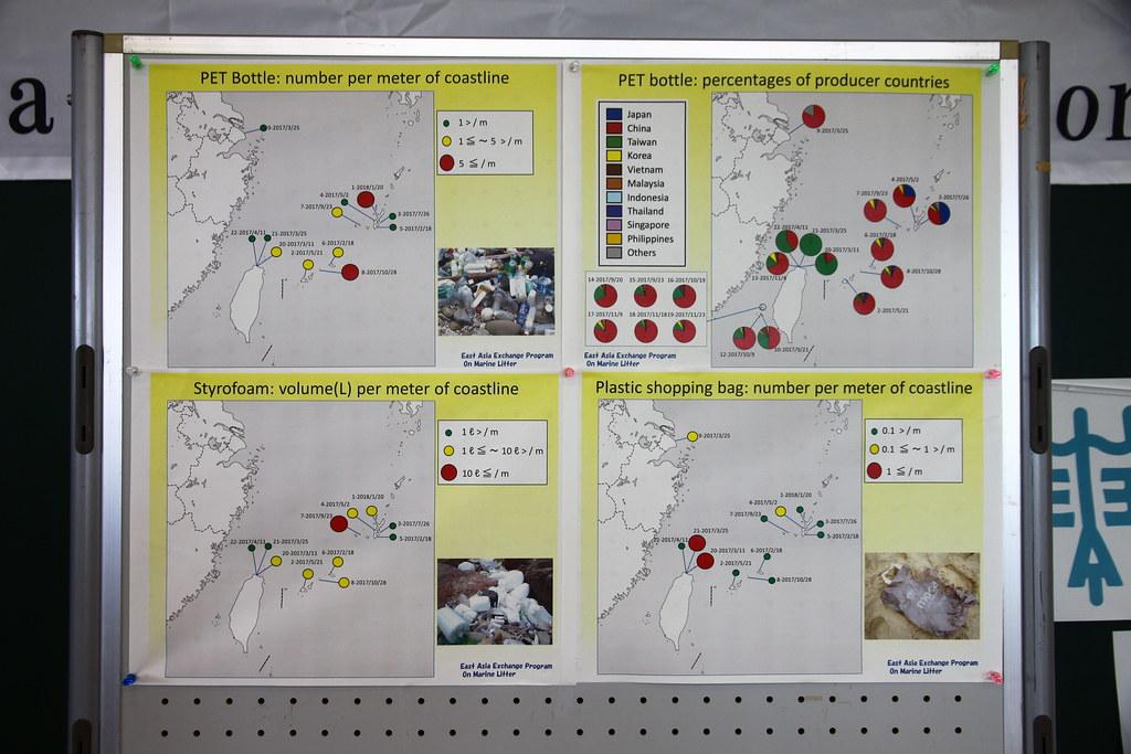 三個國家共同調查結果的呈現。林育朱攝。