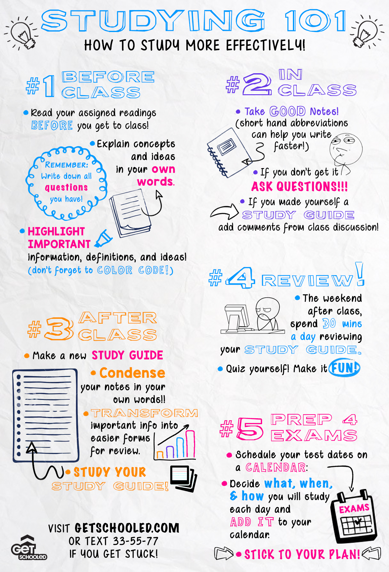 unimelb how to study effectively