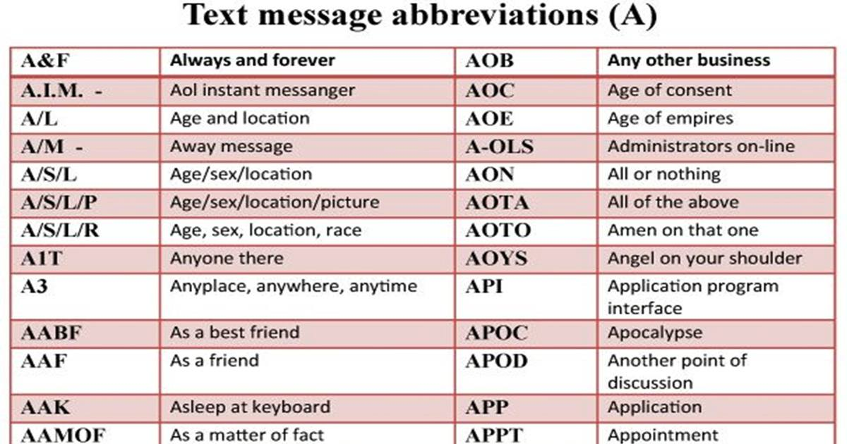 Abbreviations in English 6