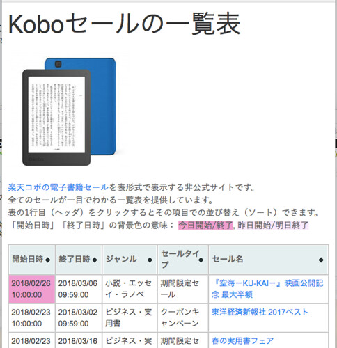 コボ kobo セール 一覧表