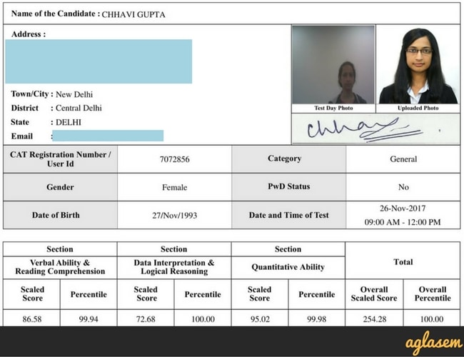 This is Chhavi Gupta's success story on how she scored 100 percentile in CAT  %Post Title, %Post Category, AglaSem
