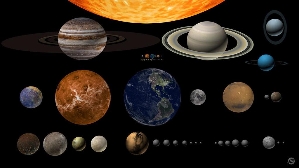 Solar System Diagram Feb 2018 The Diagram Shows All Bodies Flickr