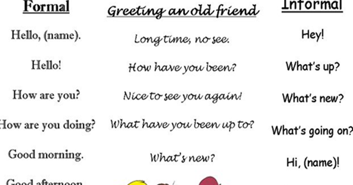 Different Ways to Greet Someone in English 5