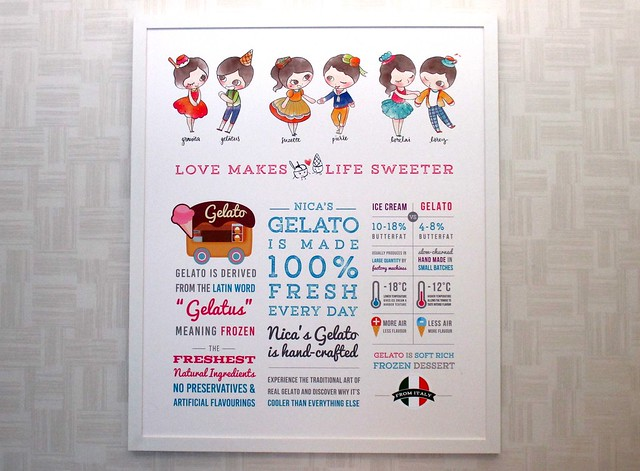 Nice Gelateria poster