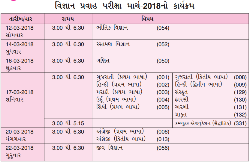 Gujarat board 12th time table gseb hsc time table aglasem schools gujarat board 12th time table gseb hsc time table malvernweather Choice Image