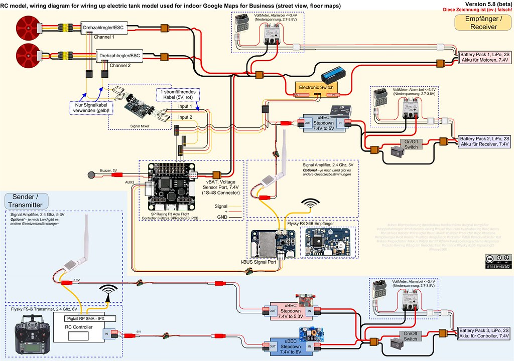 Astonishing Rc Car Wiring Schematic Basic Electronics Wiring Diagram Wiring Digital Resources Indicompassionincorg