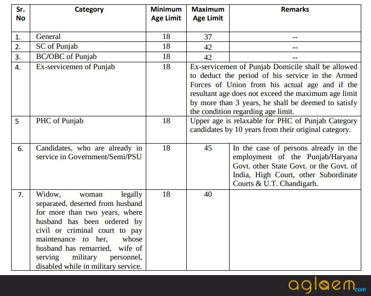 Punjab and Haryana High Court Stenographer Grade III Application Form 2018