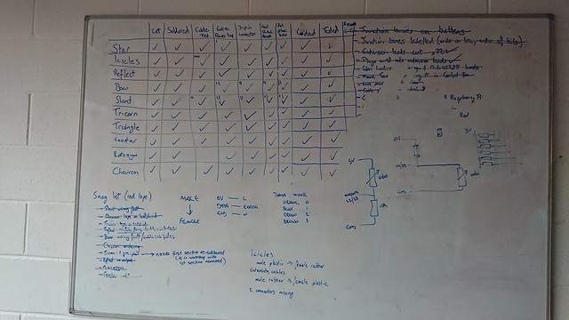 Whiteboard project list, satisfyingly complete