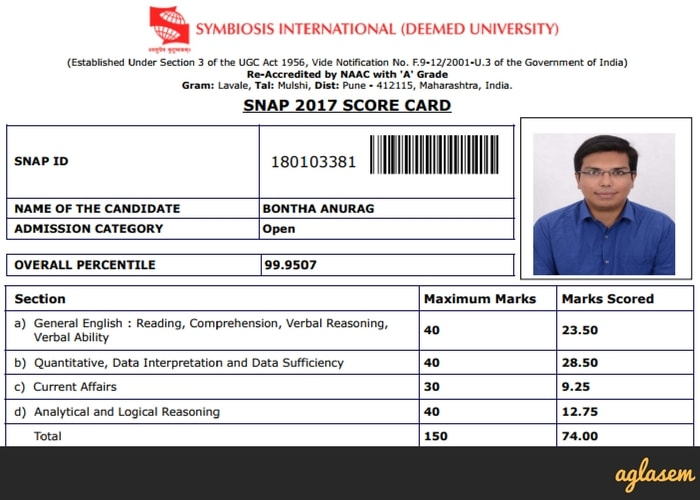 Know How Anurag Bontha Topped Symbiosis SNAP While Working Full Time