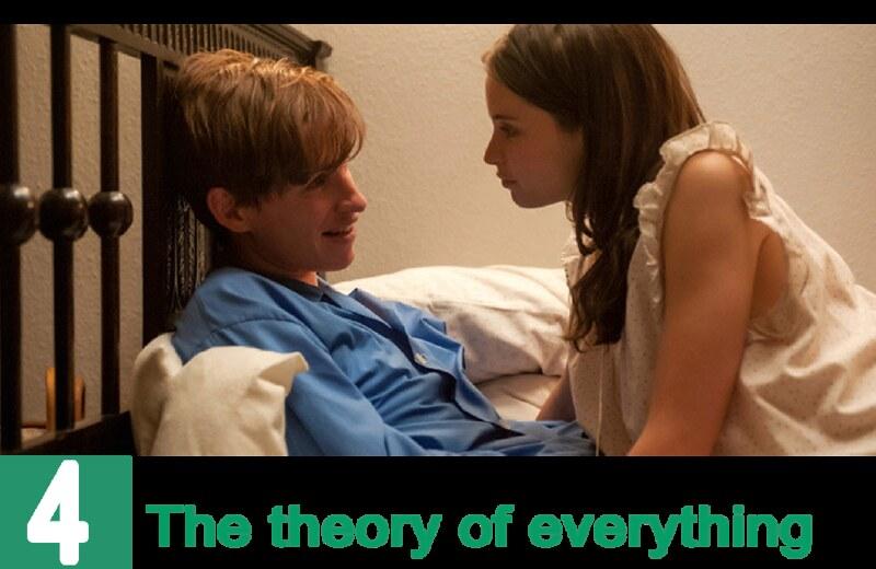 รีวิวหนังเรื่อง The Theory of everything  ทฤษฎีรักนิรันดร