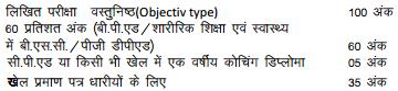 B.P.Ed Admission 2018 19 Rajasthan Admit Card