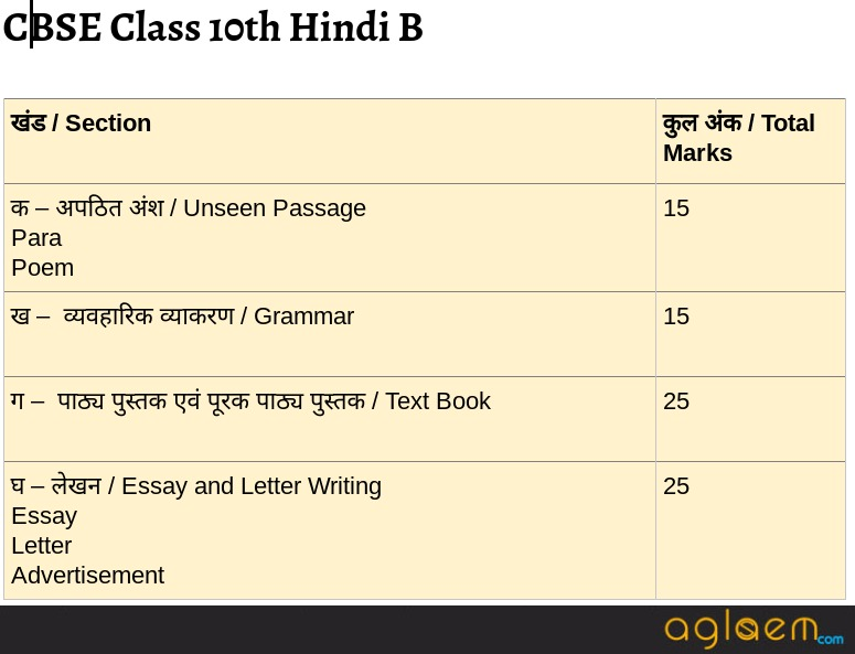 CBSE Class 10 Hindi B