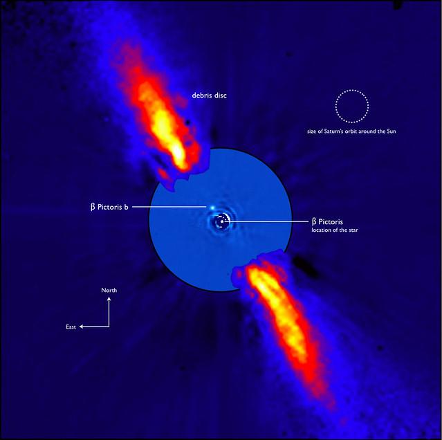 A Béta Pictoris porkorongja infravörös hamisszínes felvételen. A csillagot kitakarták egy koronográffal (a kék maszk mögött van). A kék maszkra rámásolták a Béta Pic és b bolygója képét. A bolygó fél nagytengelye 9 AU, a csillag 1,75 naptömegű és 1,8 napsugarú. Jobbra fenn a szagatott kör a Szaturnusz pályájának méretét jelképezi méretarányosan.