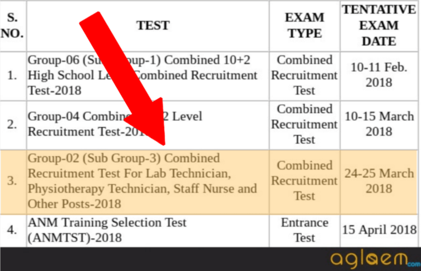 MP Vyapam Group 2 Lab Technician Recruitment 2018   Check Details Here