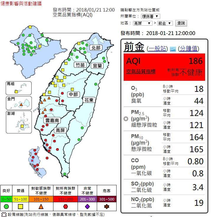 1月21日高雄屏東空品全達紅色緊戒。圖片來源:空氣品質監測網