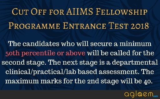 AIIMS Fellowship Programme July 2018   Admit Card, Syllabus, Exam Pattern
