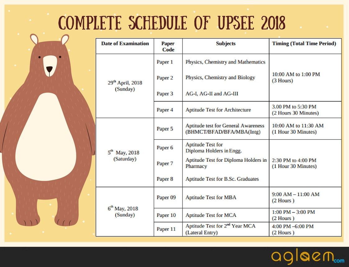 UPSEE 2018   Entrance Date, Application Form, Eligibility, Syllabus