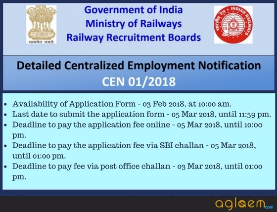 RRB Loco Pilot and Technician 2018 Application Process Started; Aadhaar Required