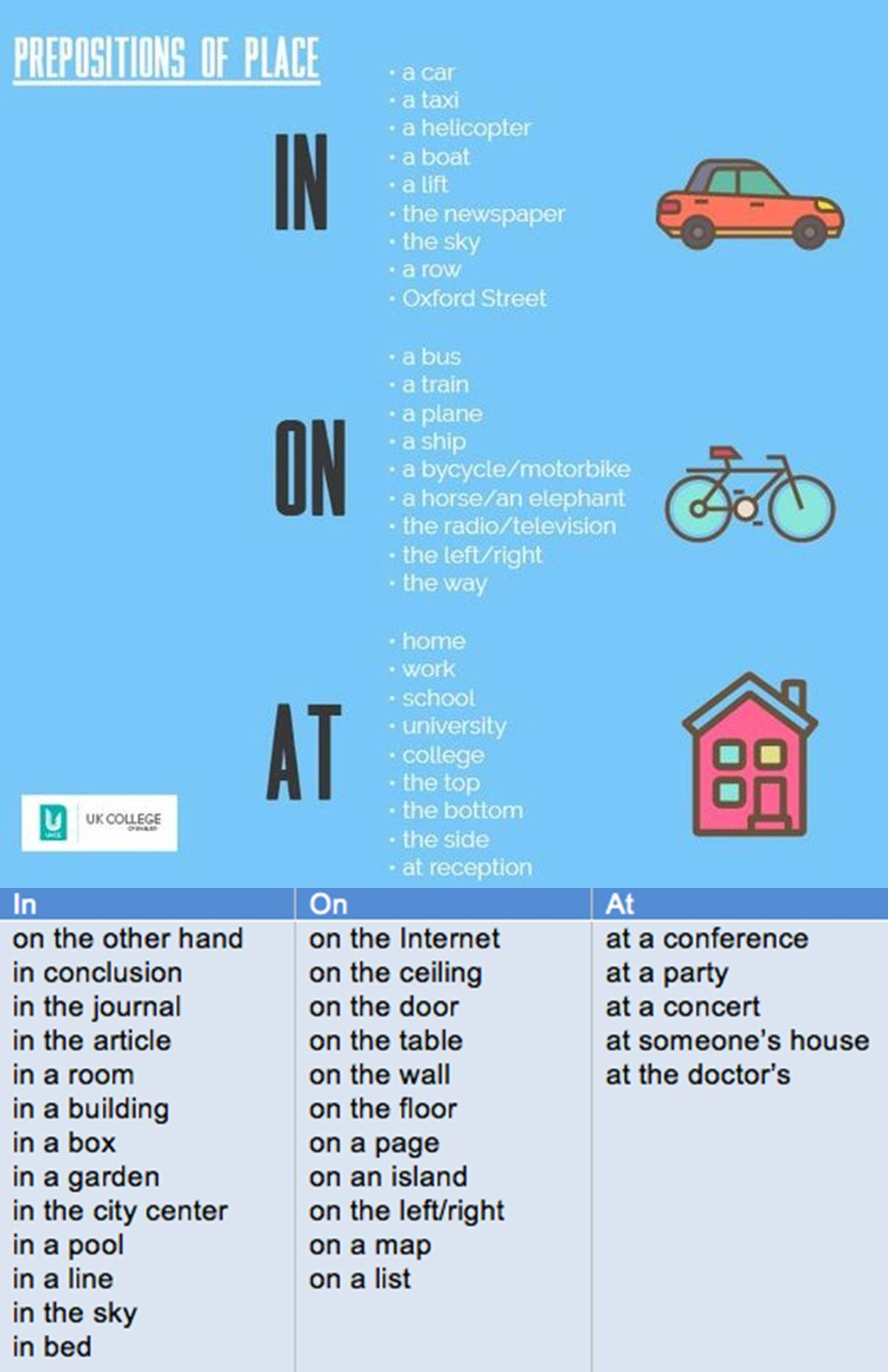 Home english prepositions fluent land prepositions in english at on in ccuart Image collections
