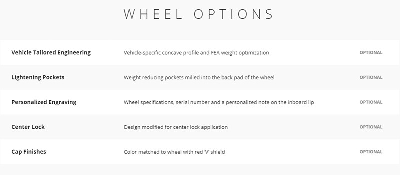 Vossen Forged Options