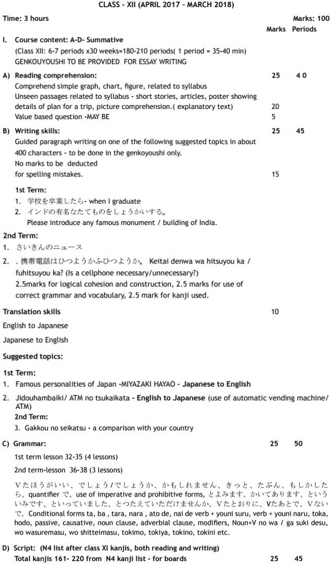 CBSE Class 12 Japanese Exam Pattern, Marking Scheme & Question Paper