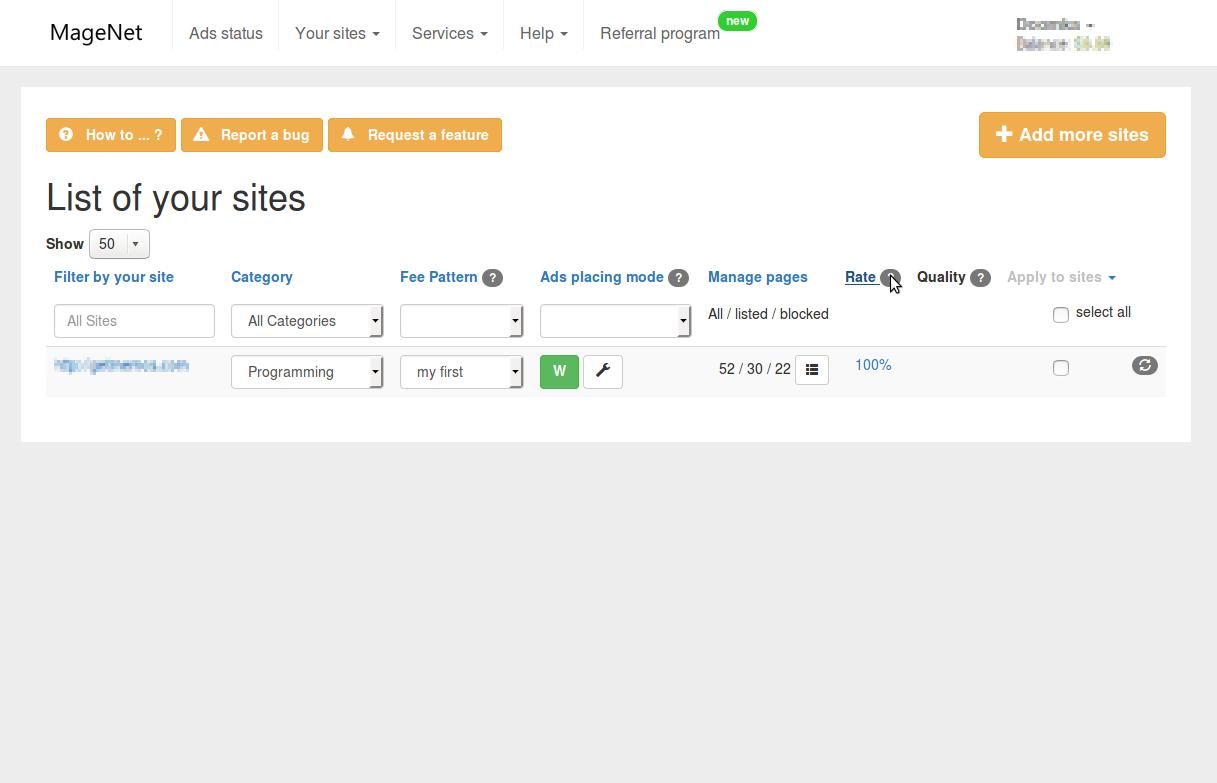 Website Monetization by MageNet
