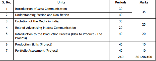 importance of mass media essay