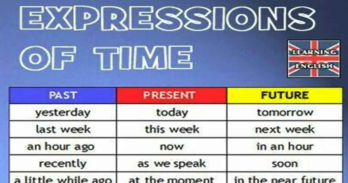 The Expressions of Time 5
