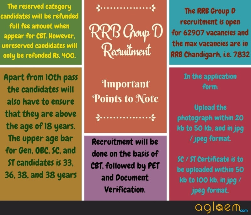 RRB Group D 2018: Class 10th Pass Can Apply From 28 Feb to 31 Mar
