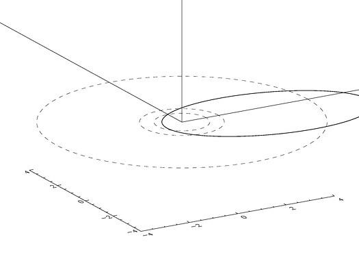 VCSE - A 2017. dec. 24-i tűzgömb pályája. A szagatott vonalak a Föld, Mars és a Jupiter pályáját jelzik. A folytonos vonal a tűzgömb pályáját mutatja a Naprendszerben a becsapódása előtt. A számok a tengelyeken CSE-t jelentenek. - Csizmadia Szilárd rajza.