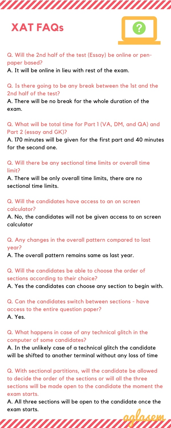 xat admit card postponed overall exam pattern remains same   and a quarter mark deduction for incorrect answer moreover there was penalty of 0 05 per question if more than twelve questions were unanswered xat is