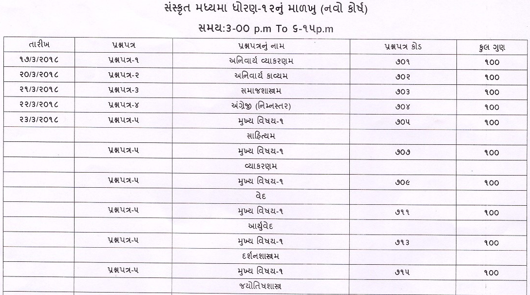 cbse 10th time table 2019