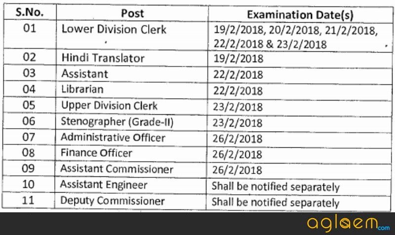 KVS Result 2018 for Non Teaching Vacancy   Check Here