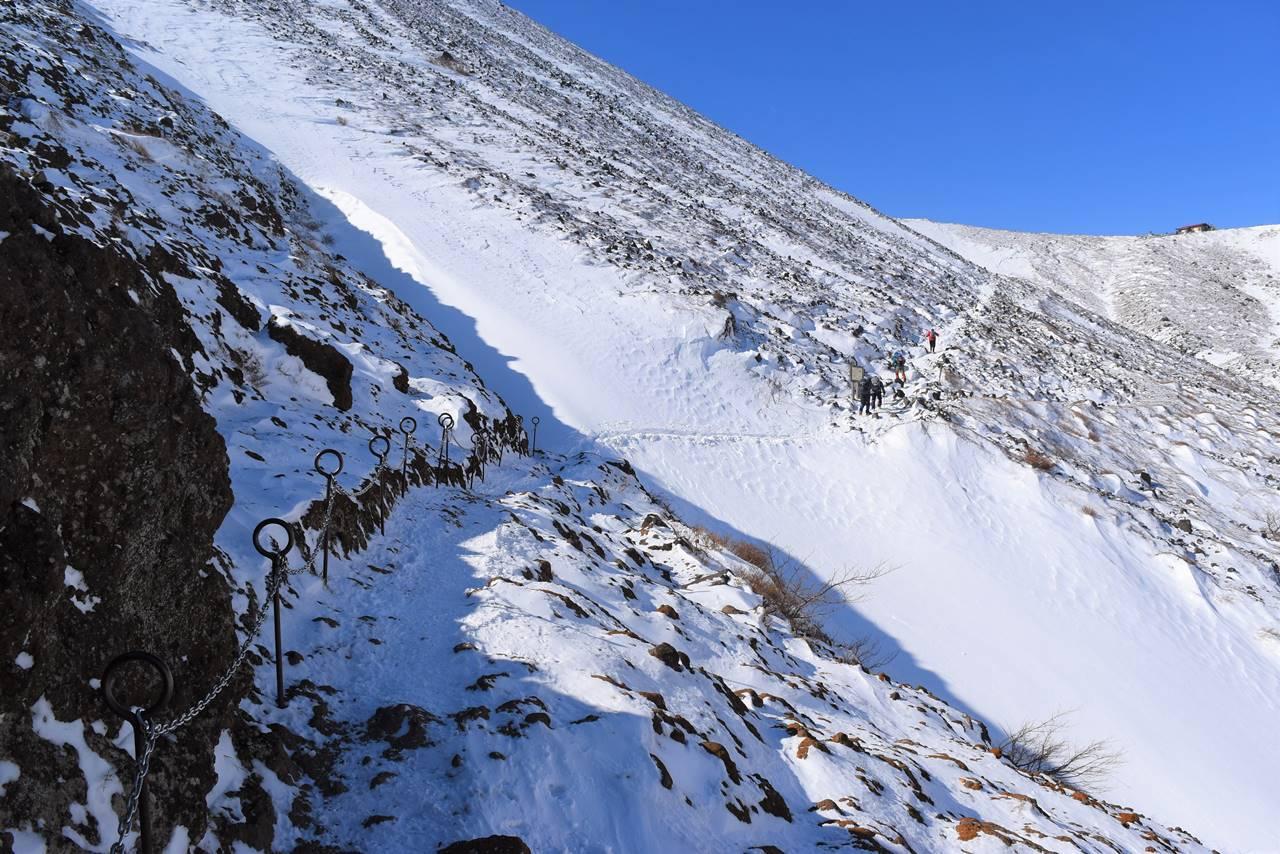 冬の那須岳 トラバース路