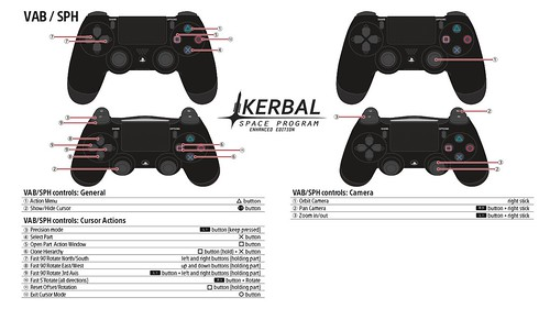 Kerbal Space Program PS4 Controls: VAB / SPH | PlayStation ...
