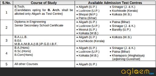 AMU 2018 Admission and Entrance Exam – Aligarh Muslim University