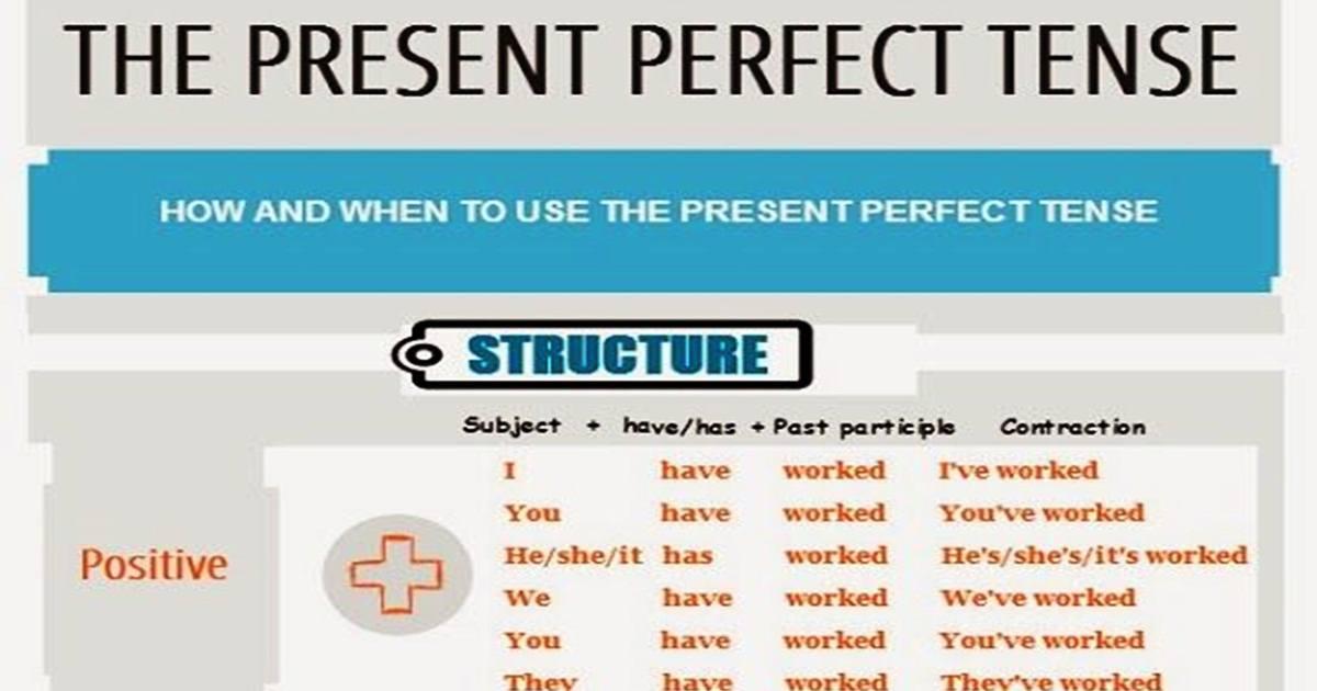 Present Perfect Tense in English 5