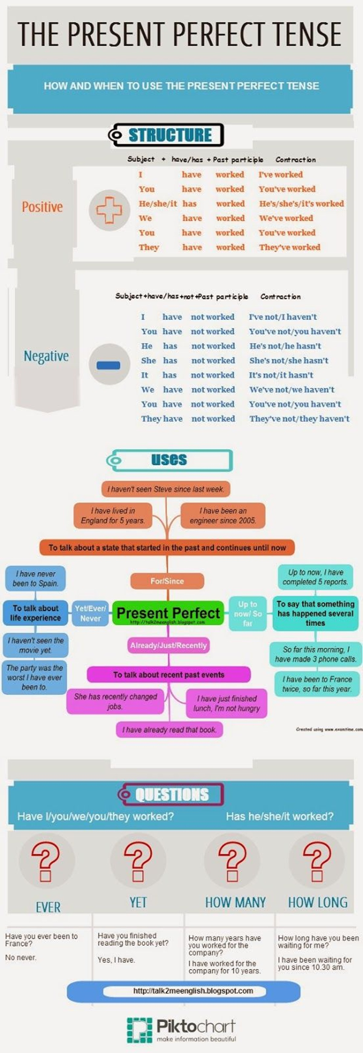 Present Perfect Tense in English 3