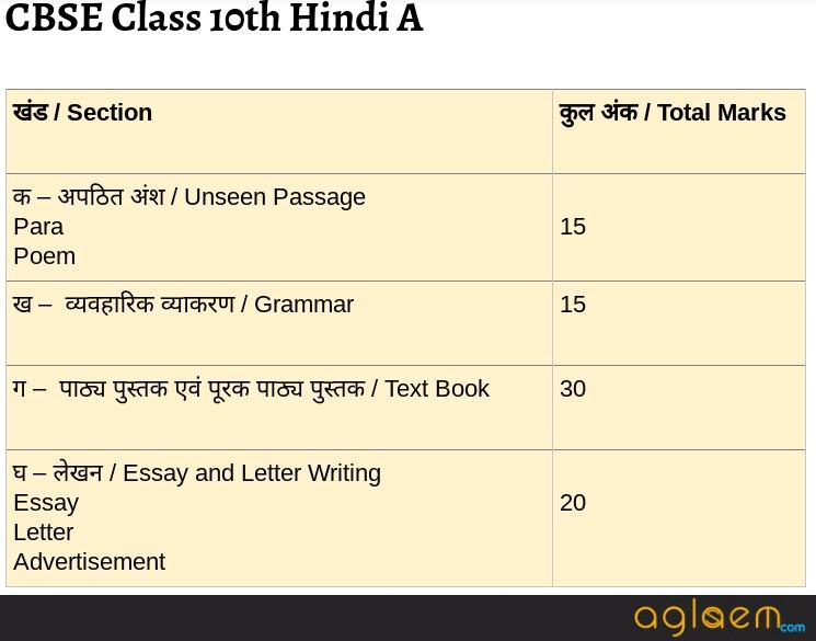 CBSE Class 10 Hindi A Marking