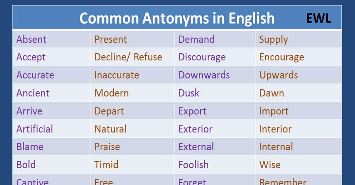 Common Antonyms in English 5